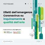 Lo Smartworking pulisce aria nel Nord Italia